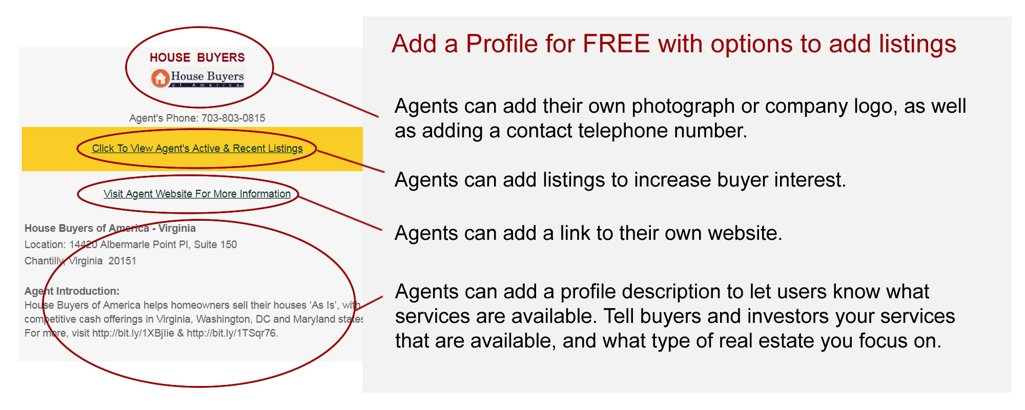 Create Property Listing Account